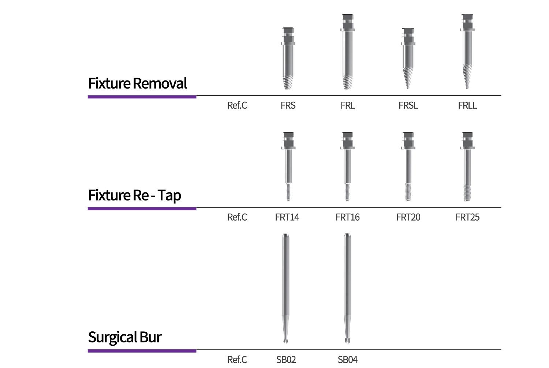 Trụ cấy ghép implant